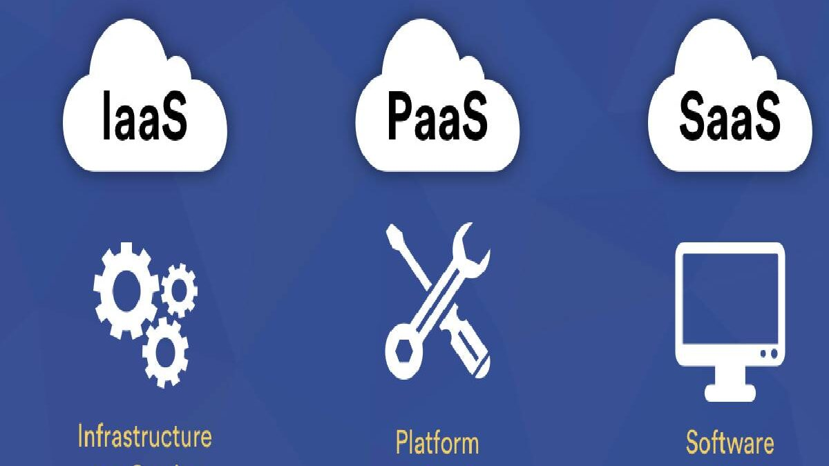 SaaS, PaaS, IaaS, do you know what they are and their differences?